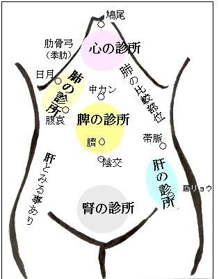 fuzu1