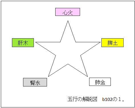 b102-1
